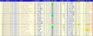 北九州記念過去9回好走データ2