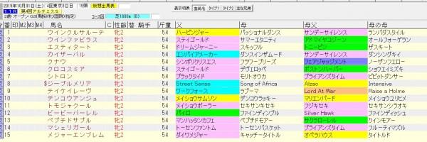 アルテミススステークス 2015 血統表