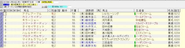 東京スポーツ杯2歳ステークス 2015 出走予定馬