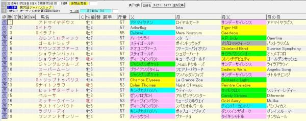 ジャパンカップ 2015 血統表