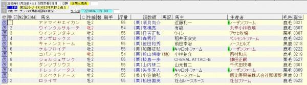 京都2歳ステークス 2015 出走予定馬