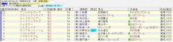 阪神ジュベナイルフィリーズ 2015 出走予定馬(抽選対象など)