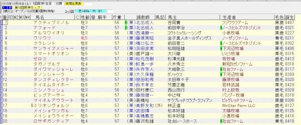 阪神カップ 2015 出走予定馬