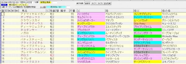 ホープフルステークス 2015 血統表