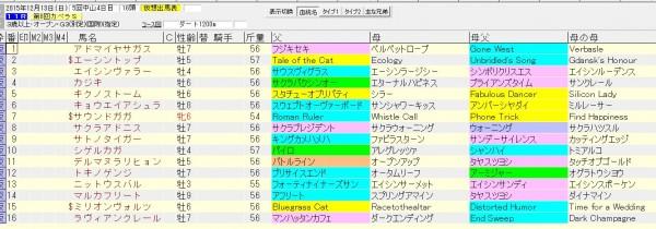 カペラS2015 血統表
