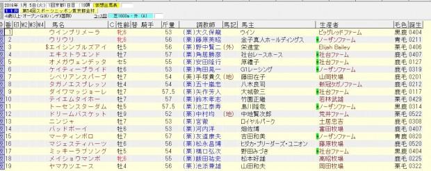 京都金杯 2016 出走予定馬