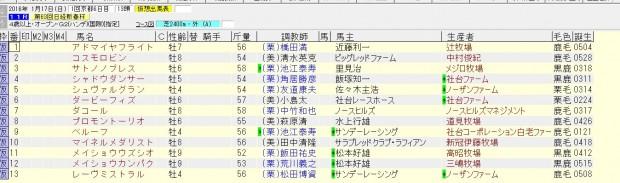日経新春杯 2016 出走予定馬