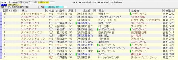 京成杯 2016 出走馬と騎手