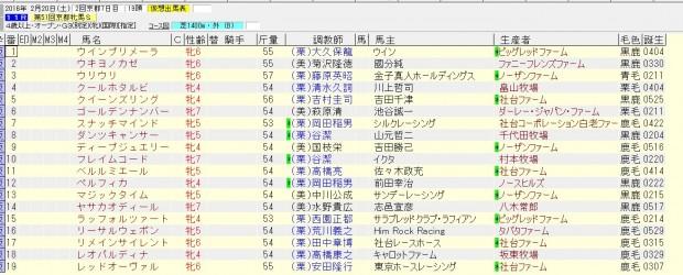京都牝馬ステークス 2016 出走予定馬
