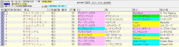 きさらぎ賞 2016 血統表