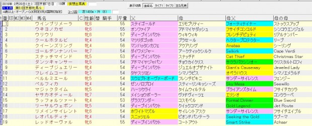 京都牝馬ステークス 2016 血統表