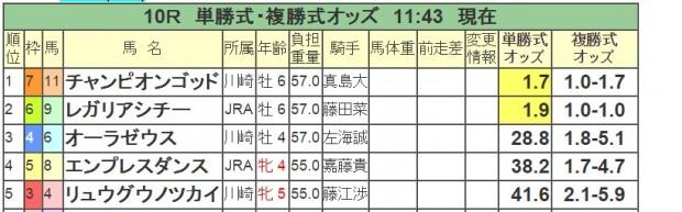 20160303kawasaki10R