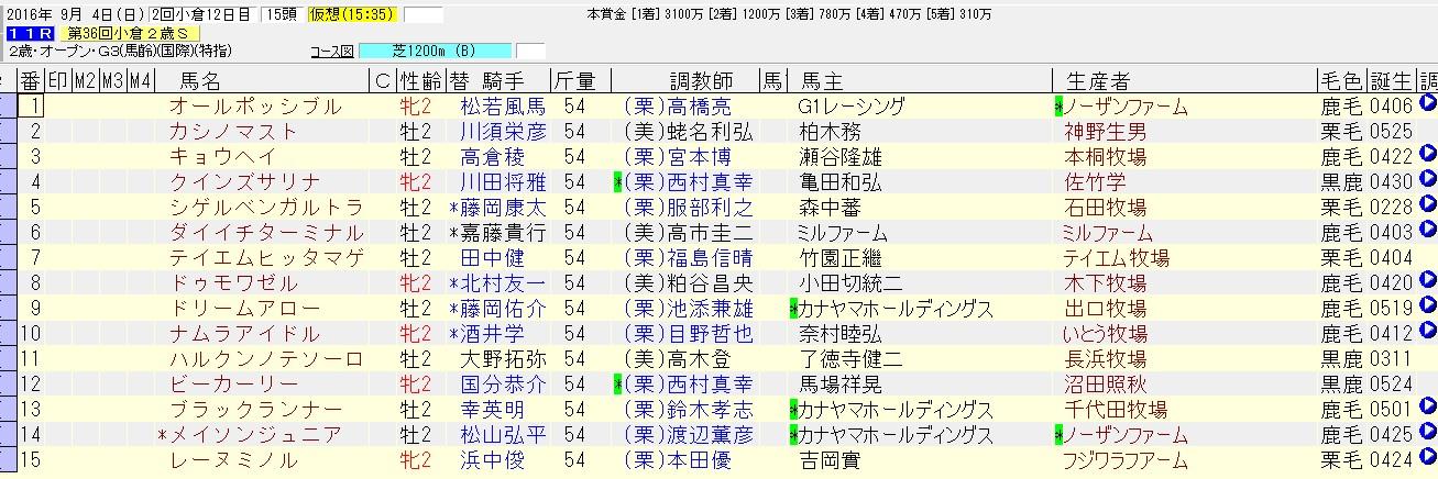 小倉2歳ステークス 2016 確定した出走馬