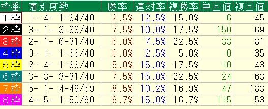 %e7%a7%8b%e8%8f%af%e8%b3%9e-2016-%e9%81%8e%e5%8e%bb20%e5%b9%b4%e6%9e%a0%e7%95%aa%e5%88%a5%e3%83%87%e3%83%bc%e3%82%bf